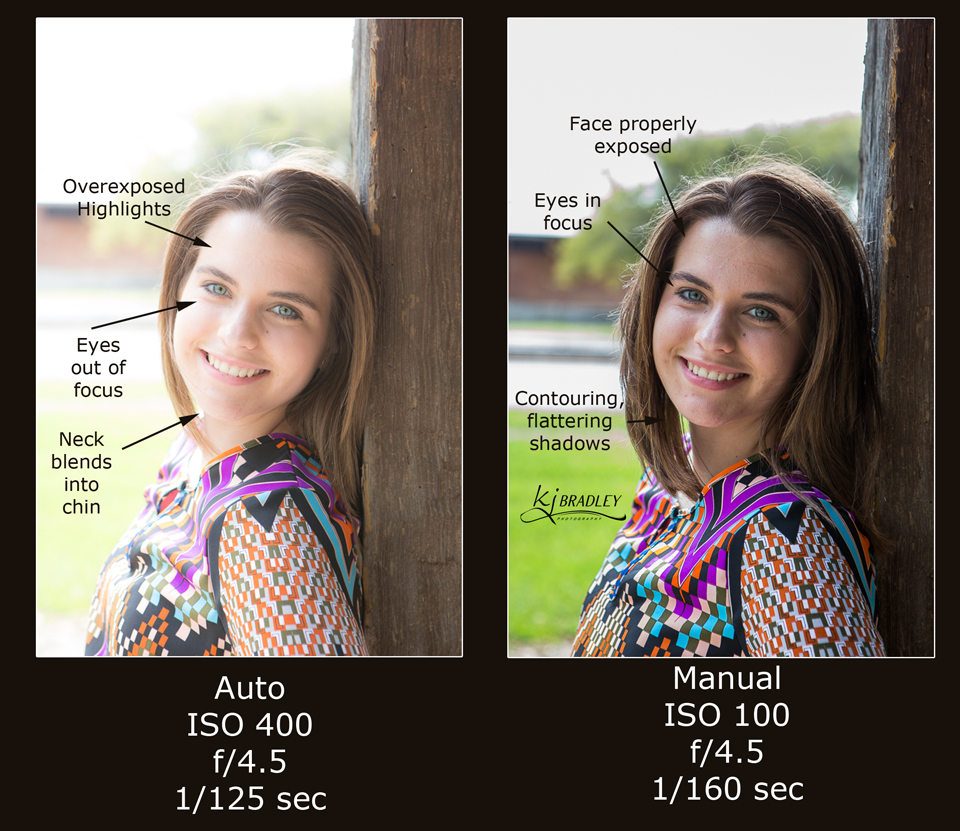 See the Difference:  Auto vs. Manual Mode