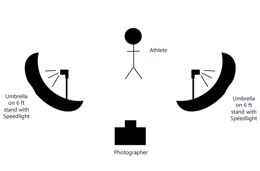 Light_setup_for_splash_sports_photograph_baseball_soccer